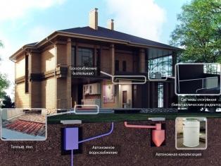 Инженерные коммуникации в загородном доме