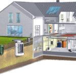 13144 Автономне водопостачання приватного будинку: поради по влаштуванню своїми руками