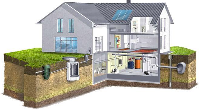 Автономне водопостачання приватного будинку: поради по влаштуванню своїми руками