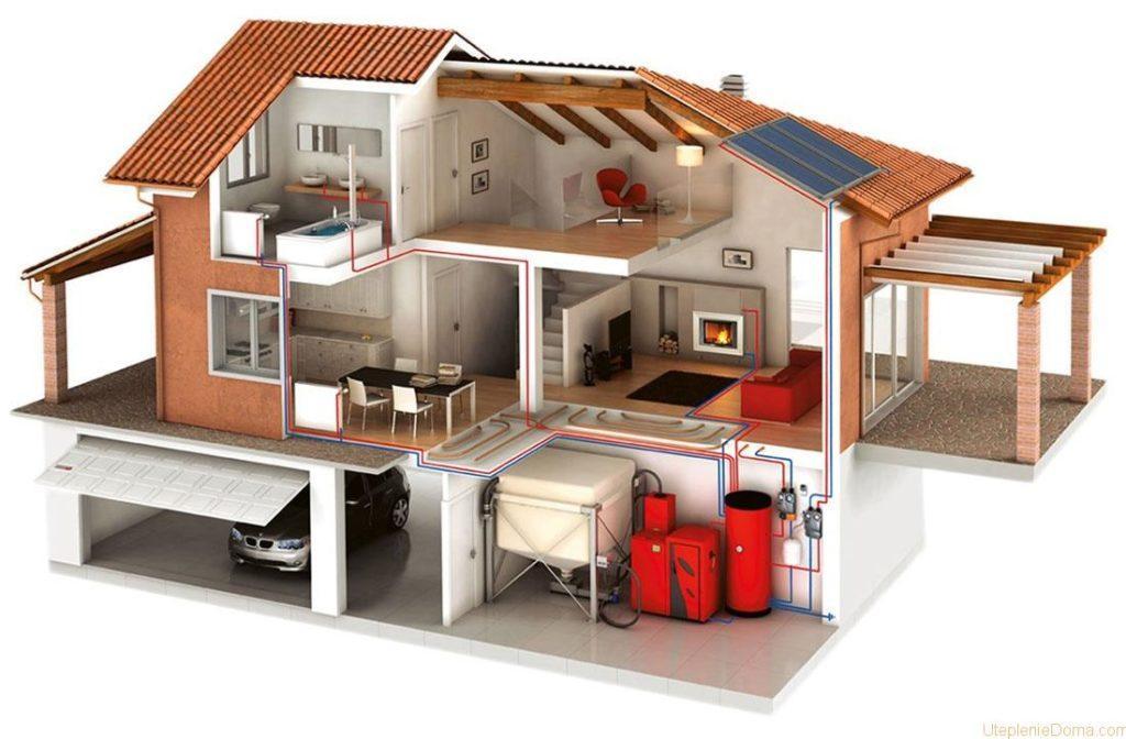 17251 Система опалення приватного будинку - технологія монтажу