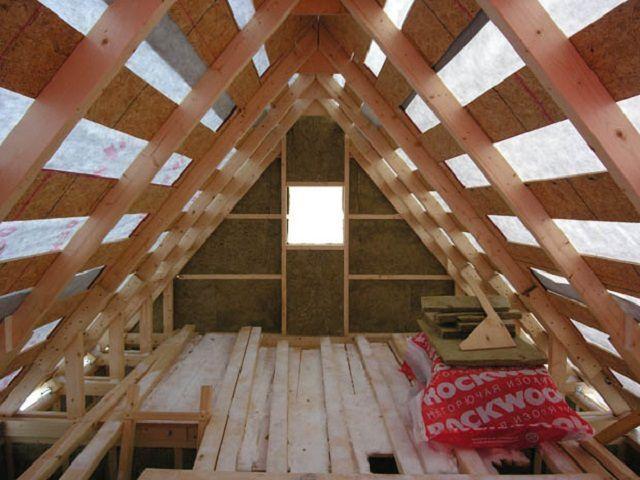 Як ефективно утеплити дах будинку