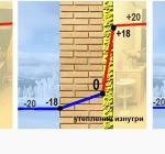 50466 Милый и уютный особняк Дмитрия Маликова