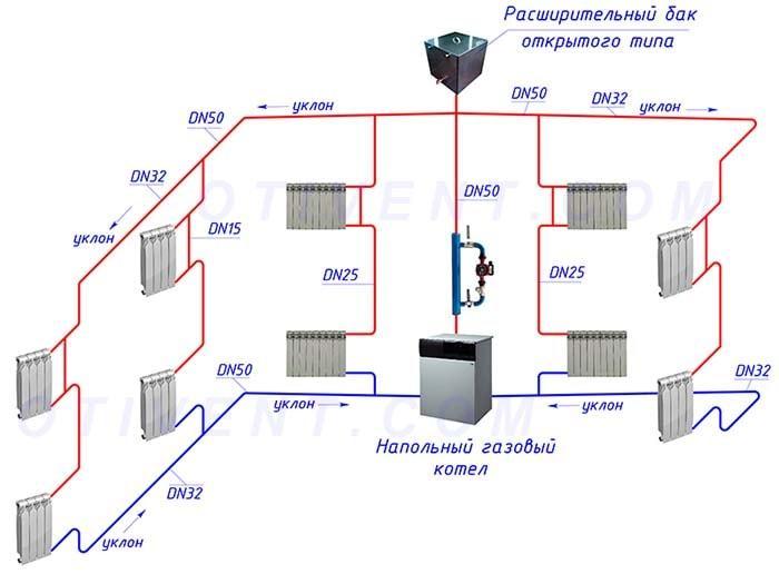 50413 Разные способы отопления частного дома и применение новейших экологически чистых технологий
