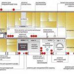 51220 Циновки: разновидности ковриков и их применение в оформлении интерьера