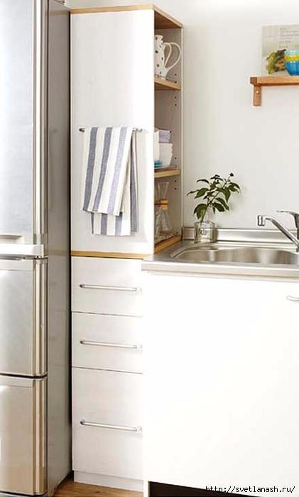 51177 Использование места у холодильника