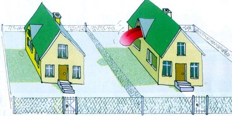 52218 Как правильно поставить забор на даче, чтобы не входить в конфликт с соседями и с законом