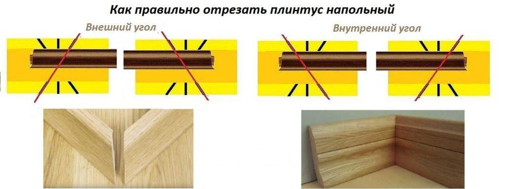 52010 Как правильно резать пластиковый напольный плинтус и потолочные ПВХ-галтели