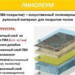 52058 Как распрямить неровности линолеумного покрытия